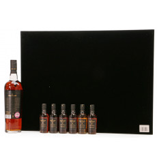 Macallan Masters of Photography - Mario Testino Red Edition